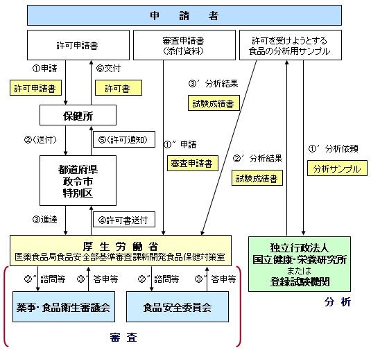 Tokuho_2